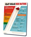 Heart Disease Risk FactorsDisplay