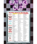 Eating Out Chart