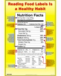 Reading Food Labels Is AHealthy Habit Chart