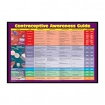 Contraceptive Awareness GuideChart